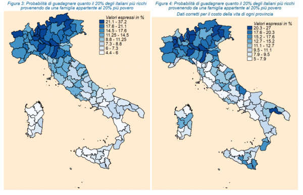 Fonte Acciari, P., Polo, A., & Violante, G. (2019). 'And Yet, it Moves': Intergenerational Mobility in Italy.