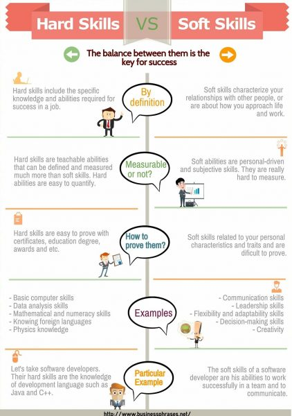 hard-skills-vs-soft-skills-infographic