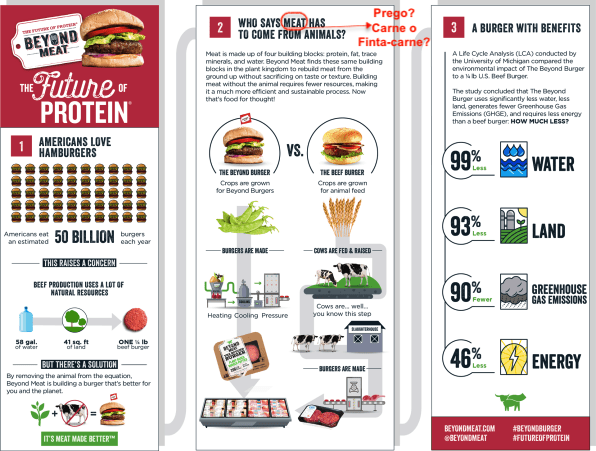 i-1-environmental-study-how-beyond-meatand8217s-plant-based-burgers-compare-to-beef-jpg